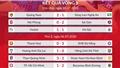Lịch thi đấu V-League vòng 12: Viettel vs Sài Gòn. SLNA vs HAGL