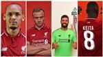 Thống kê đáng kinh ngạc về chi tiêu của Liverpool dưới thời Klopp
