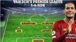 Van Dijk chọn đội hình trong mơ từ đối thủ: Không có sao MU nào góp mặt