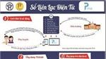 Miễn phí sổ liên lạc điện tử cho học sinh phổ thông Hà Nội