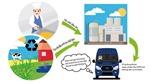 Xe Ford Transit sẽ sử dụng nhiên liệu từ dầu ăn đã qua sử dụng