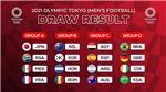 Bốc thăm bóng đá Olympic Tokyo: Brazil gặp Đức, Argentina đụng Tây Ban Nha
