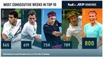 Rafael Nadal: Biểu tượng của sự bền bỉ