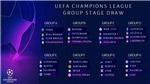 Lịch thi đấu cúp C1 châu Âu: Trực tiếp bóng đá Champions League 2019-20