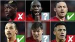 11 cầu thủ Mourinho đưa về M.U: Bom tấn gây thất vọng, 'hàng miễn phí' lại thành công