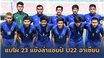 U22 Thái Lan 1-0 U22 Đông Timor: Promsupa ghi bàn, U22 Thái Lan thắng tối thiểu