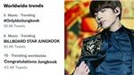 'Út vàng' Jungkook BTS đứng Top trending toàn cầu