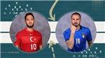 Link xem trực tiếp bóng đá Thổ Nhĩ Kỳ vs Ý. Trực tiếp EURO 2021