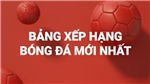 Bảng xếp hạng cúp C1 - BXH bóng đá Champions League 2021-22 vòng bảng lượt 3