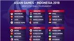 Lịch thi đấu bóng đá nam Asiad 2018