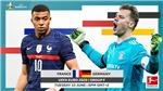Lịch thi đấu, trực tiếp bóng đá EURO 2021 hôm nay 15/6 trên VTV3, VTV6