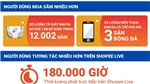 Shopee phá vỡ kỷ lục với hơn 80 triệu lượt truy cập và 80 triệu sản phẩm bán ra trong sự kiện 12.12 Sale Sinh Nhật