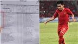 HÀI HƯỚC: Toàn đội Indonesia đăng ký là tiền đạo ở vòng loại U23 châu Á 2020