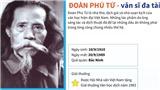 30 năm ngày mất Đoàn Phú Tứ: Một văn nghệ sĩ đa tài
