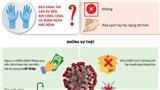 Giải đáp thắc mắc về phòng, chống dịch COVID-19