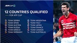 Tennis: Những điều cần biết về ATP Cup 2021