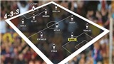 Juventus: Khởi đầu nào với Pirlo?
