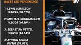 F1: Kẻ chinh phục mang tên Hamilton