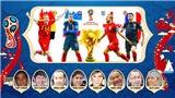 Bàn tròn World Cup 2018: Pháp sẽ vô địch, Anh giành hạng Ba