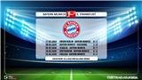 Soi kèo nhà cái Bayern Munich vs Frankfurt. Trực tiếp bóng đá Đức vòng 27