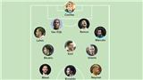 Đội hình xuất sắc nhất bóng đá thế giới thập niên 2010-19: Tranh cãi với Van Dijk và Neymar?