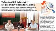 Kết quả thi bất thường tại Hà Giang qua những con số
