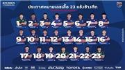 VIDEO bóng đá: Điểm yếu của Thái Lan bộc lộ