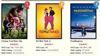 Thực hư doanh thu triệu đô của Phim Việt