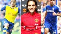 THỐNG KÊ: Premier League tiêu nhiều nhất trên thị trường chuyển nhượng mùa 2014-15