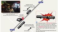 TIN ĐỒ HỌA vụ tai nạn giao thông đặc biệt nghiêm trọng tại Bình Thuận