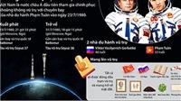 TIN ĐỒ HỌA: Việt Nam là nước châu Á đầu tiên tham gia chinh phục vũ trụ