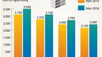 Tin ĐỒ HỌA: Lương tối thiểu sẽ ra sao sau khi tăng 12,4%?