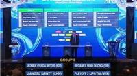 Bốc thăm AFC Champions League 2016: Bình Dương lại đối đầu nhà vô địch Hàn Quốc