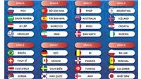 Bốc thăm chia bảng World Cup 2018: Tây-Bồ, Anh-Bỉ, hay Serbia-Brazil là trận hay nhất?