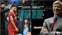 Chamberlain 'nặng vía' dìm Liverpool. Wenger quả là thiên tài!