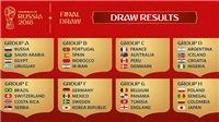 Bốc thăm vòng bảng World Cup 2018: 'Tử thần' nằm ở bảng D