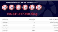 Giải Jackpot trị giá hơn 105 tỷ đồng đã tìm thấy chủ nhân