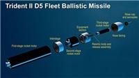 Mỹ có kế hoạch tạo ra đầu đạn hạt nhân mới để ngăn chặn Nga