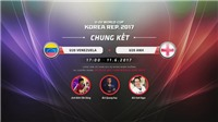 TRỰC TIẾP FIFA U20 World Cup 2017: U20 Venezuela- U20 Anh (17h00)
