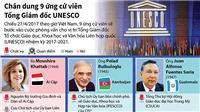 Chân dung đại sứ Phạm Sanh Châu và các ứng cử viên Tổng Giám đốc UNESCO