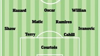 Torres đi, Costa đến và hình hài Chelsea trong mùa giải mới