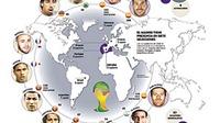 Hơn nửa đội hình Real Madrid dự World Cup 2014