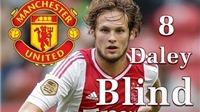 CHUYỂN NHƯỢNG sáng 30/8: Douglas kí hợp đồng với Barca. M.U mua Daley Blind với giá 14 triệu bảng
