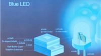 Giải Nobel Vật lý 2014 vinh danh phát minh về đèn LED