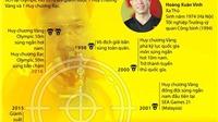ĐỒ HOẠ: Những phát súng đi vào lịch sử của Hoàng Xuân Vinh