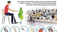 Tuyển sinh lớp 10 Hà Nội: Những vật dụng được phép và không được phép mang vào phòng thi