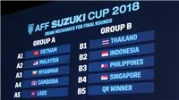 HLV Alfred Riedl: 'Thái Lan ở bảng tử thần nhưng vẫn là ứng cử viên vô địch AFF Cup'
