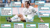 MU 'chạy mất dép' khi nhìn thấy tiểu sử chấn thương của Gareth Bale
