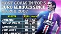 Hàng công MU: Cavani có thành tích ghi bàn khủng, chỉ thua Messi và Ronaldo