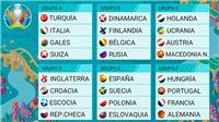 EURO 2020: Xác định xong 24 đội tham dự, lịch thi đấu EURO 2020